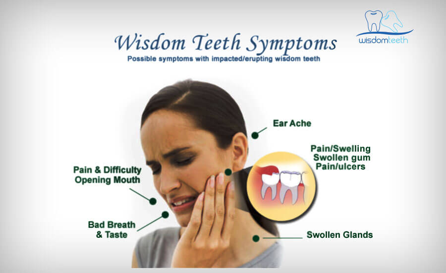 Wisdom Teeth Removal Procedure